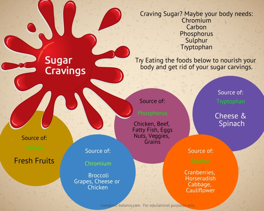 sugarcravings (1)