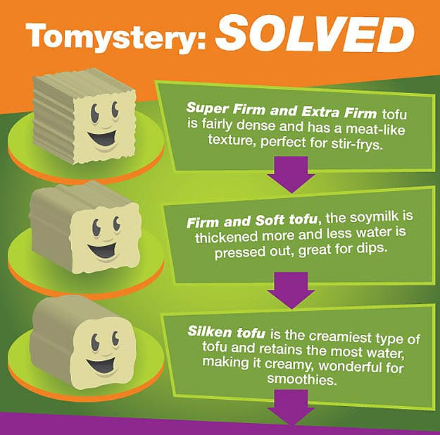 what-is-tofu-infographic-6
