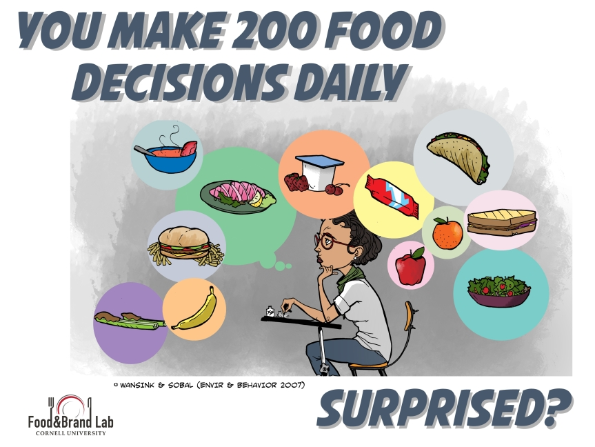 200 Daily Food Decisions – Do You Know  How Many You Make?