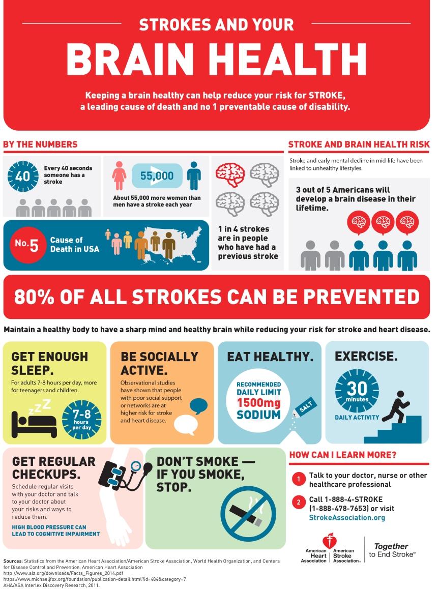 prevent-stroke-ucm_477855.jpg