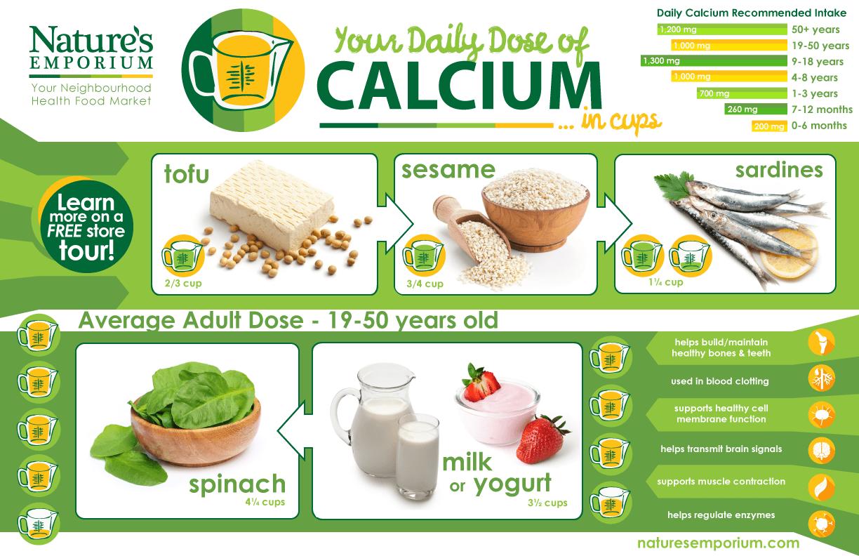 calcium-dose-infographic
