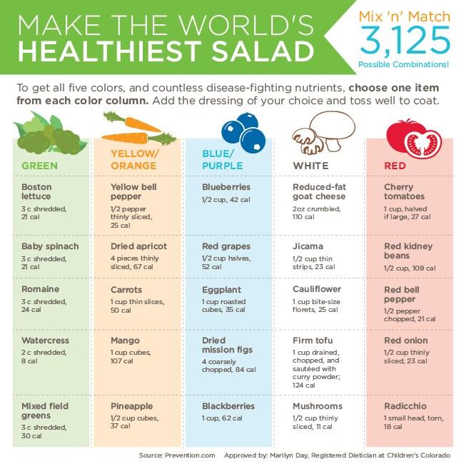 healthiestsalad