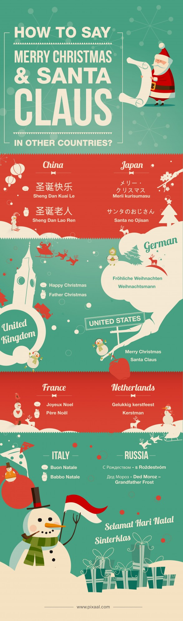 how-to-say-merry-christmas-santa-claus-in-other-countries